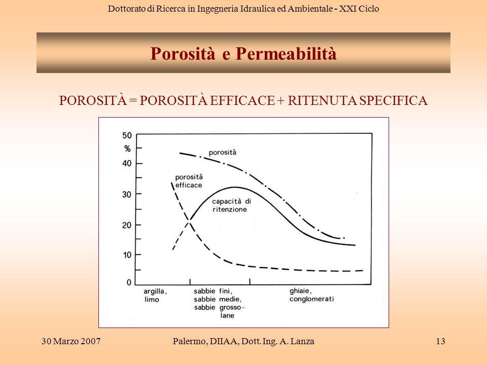 Dottorato di Ricerca in Ingegneria Idraulica ed Ambientale - XXI Ciclo 30 Marzo 2007Palermo, DIIAA, Dott. Ing. A. Lanza13 POROSITÀ = POROSITÀ EFFICACE