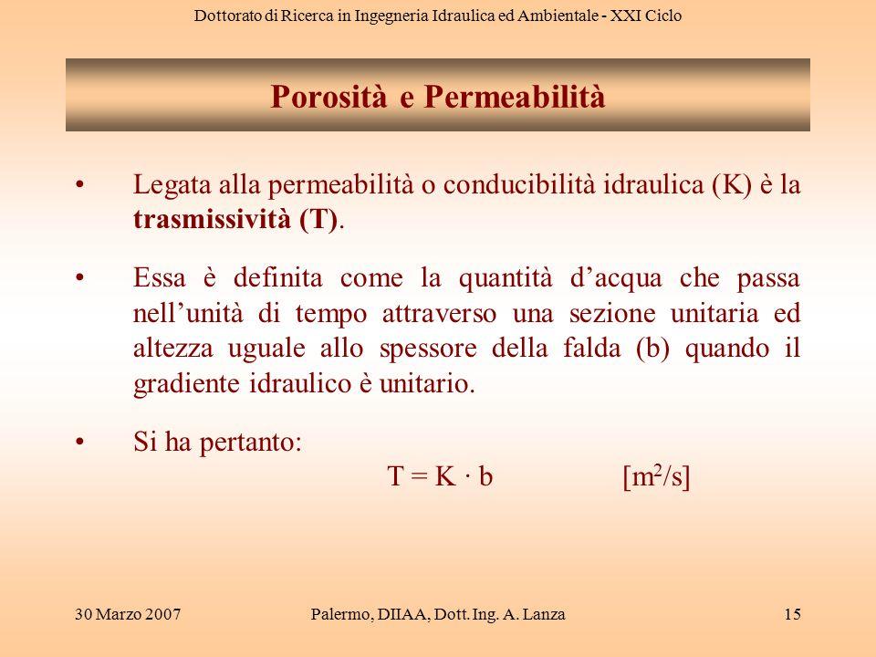 Dottorato di Ricerca in Ingegneria Idraulica ed Ambientale - XXI Ciclo 30 Marzo 2007Palermo, DIIAA, Dott. Ing. A. Lanza15 Legata alla permeabilità o c