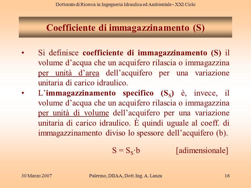 Dottorato di Ricerca in Ingegneria Idraulica ed Ambientale - XXI Ciclo 30 Marzo 2007Palermo, DIIAA, Dott. Ing. A. Lanza16 Si definisce coefficiente di