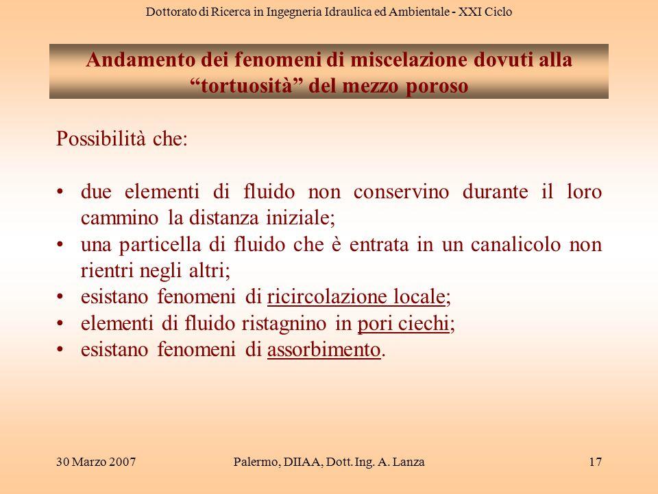 Dottorato di Ricerca in Ingegneria Idraulica ed Ambientale - XXI Ciclo 30 Marzo 2007Palermo, DIIAA, Dott. Ing. A. Lanza17 Andamento dei fenomeni di mi