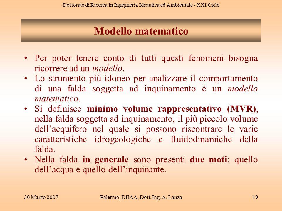 Dottorato di Ricerca in Ingegneria Idraulica ed Ambientale - XXI Ciclo 30 Marzo 2007Palermo, DIIAA, Dott. Ing. A. Lanza19 Modello matematico Per poter