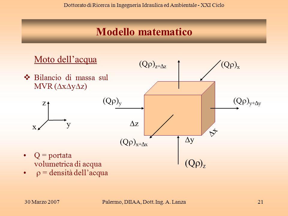 Dottorato di Ricerca in Ingegneria Idraulica ed Ambientale - XXI Ciclo 30 Marzo 2007Palermo, DIIAA, Dott. Ing. A. Lanza21 Moto dell'acqua  Bilancio d