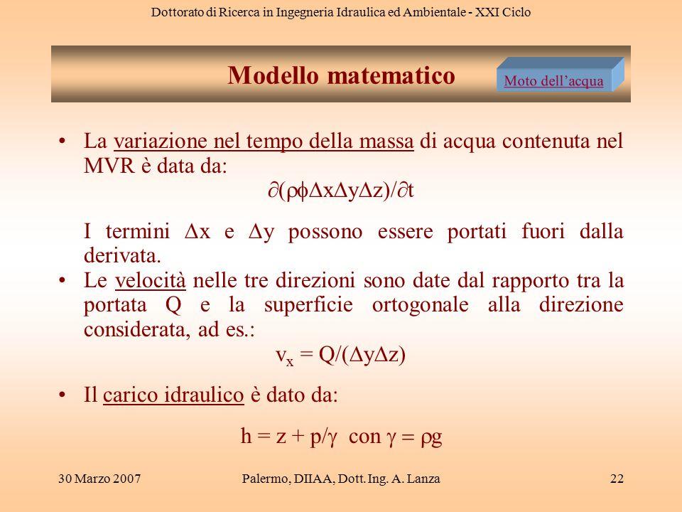 Dottorato di Ricerca in Ingegneria Idraulica ed Ambientale - XXI Ciclo 30 Marzo 2007Palermo, DIIAA, Dott. Ing. A. Lanza22 La variazione nel tempo dell