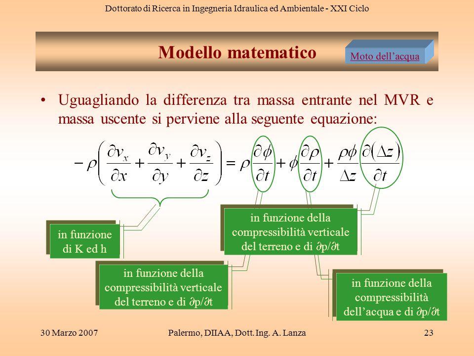 Dottorato di Ricerca in Ingegneria Idraulica ed Ambientale - XXI Ciclo 30 Marzo 2007Palermo, DIIAA, Dott. Ing. A. Lanza23 in funzione della compressib