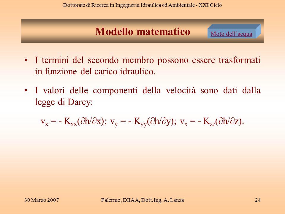 Dottorato di Ricerca in Ingegneria Idraulica ed Ambientale - XXI Ciclo 30 Marzo 2007Palermo, DIIAA, Dott. Ing. A. Lanza24 I termini del secondo membro
