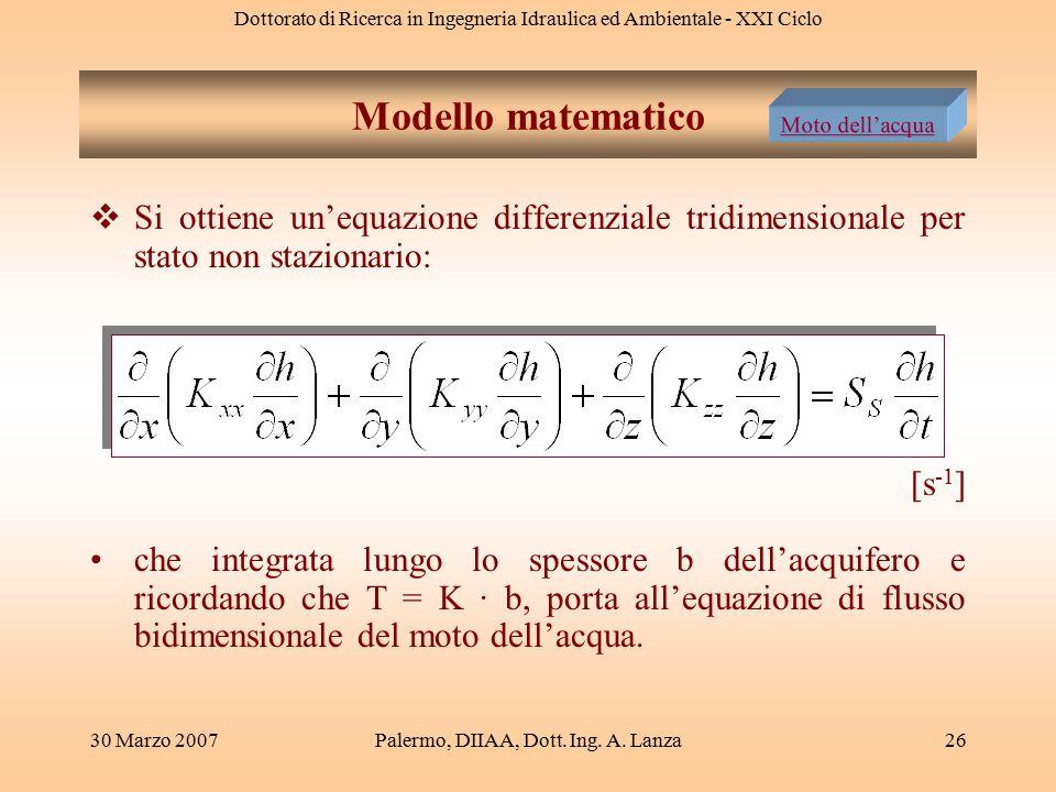 Dottorato di Ricerca in Ingegneria Idraulica ed Ambientale - XXI Ciclo 30 Marzo 2007Palermo, DIIAA, Dott. Ing. A. Lanza26  Si ottiene un'equazione di