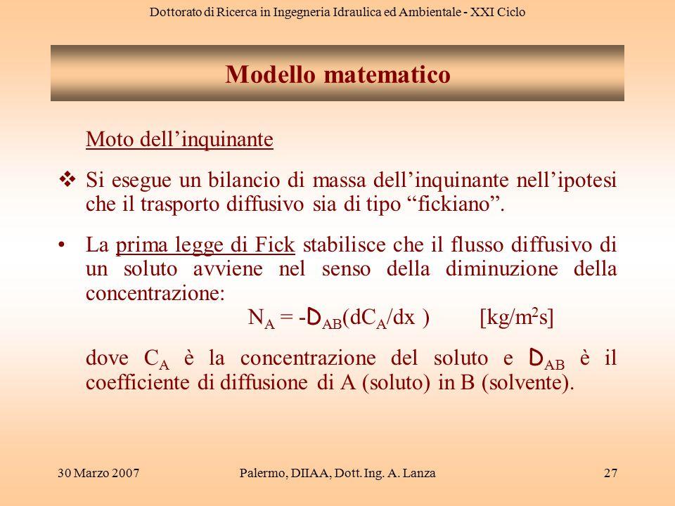 Dottorato di Ricerca in Ingegneria Idraulica ed Ambientale - XXI Ciclo 30 Marzo 2007Palermo, DIIAA, Dott. Ing. A. Lanza27 Moto dell'inquinante  Si es