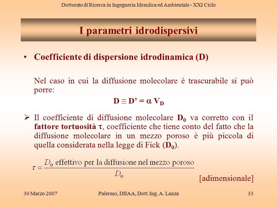 Dottorato di Ricerca in Ingegneria Idraulica ed Ambientale - XXI Ciclo 30 Marzo 2007Palermo, DIIAA, Dott. Ing. A. Lanza33 I parametri idrodispersivi C