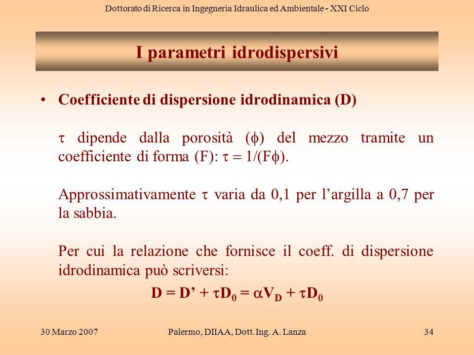Dottorato di Ricerca in Ingegneria Idraulica ed Ambientale - XXI Ciclo 30 Marzo 2007Palermo, DIIAA, Dott. Ing. A. Lanza34 I parametri idrodispersivi C