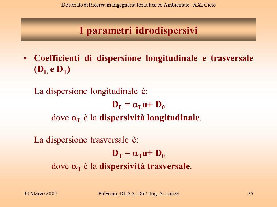 Dottorato di Ricerca in Ingegneria Idraulica ed Ambientale - XXI Ciclo 30 Marzo 2007Palermo, DIIAA, Dott. Ing. A. Lanza35 I parametri idrodispersivi C