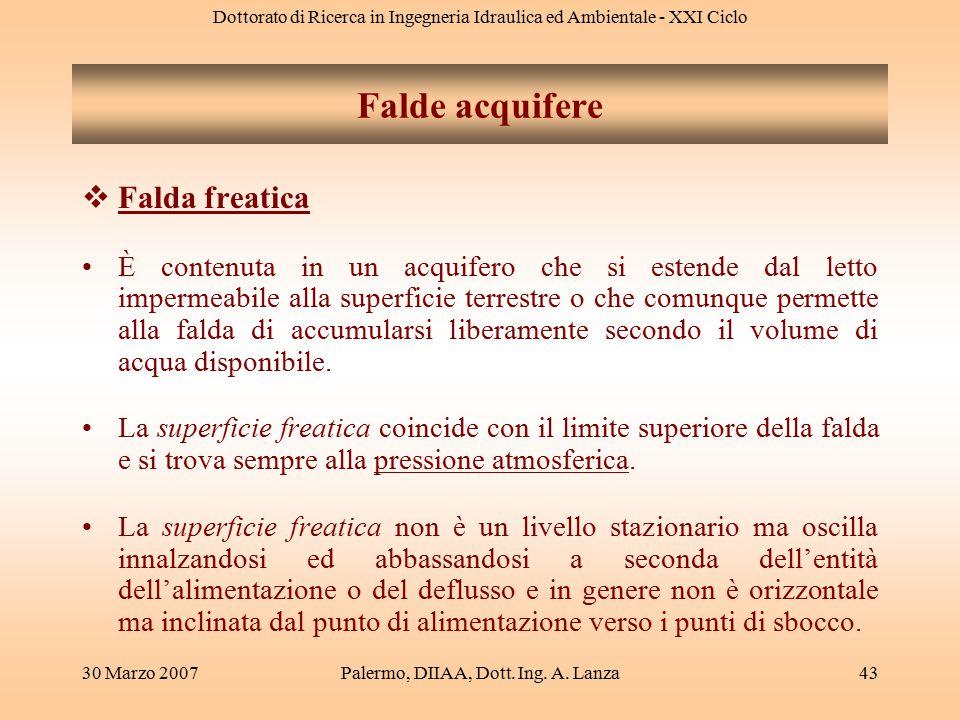 Dottorato di Ricerca in Ingegneria Idraulica ed Ambientale - XXI Ciclo 30 Marzo 2007Palermo, DIIAA, Dott. Ing. A. Lanza43 Falde acquifere  Falda frea