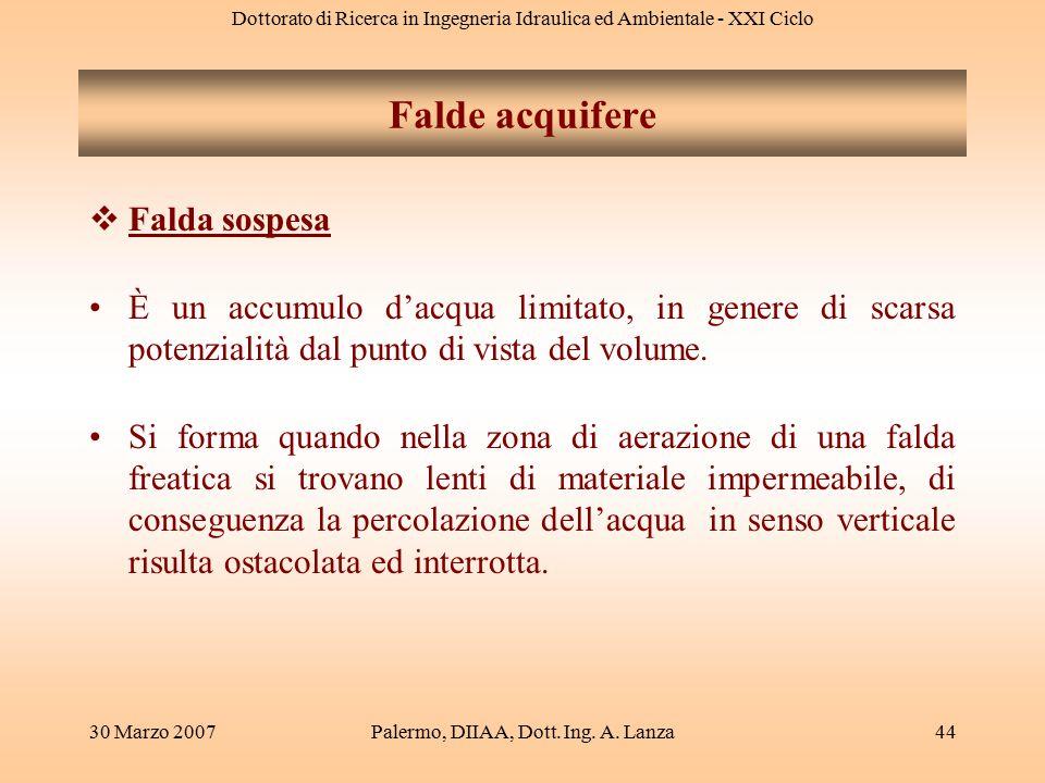 Dottorato di Ricerca in Ingegneria Idraulica ed Ambientale - XXI Ciclo 30 Marzo 2007Palermo, DIIAA, Dott. Ing. A. Lanza44 Falde acquifere  Falda sosp