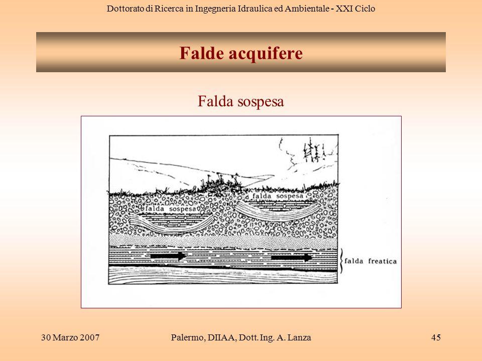Dottorato di Ricerca in Ingegneria Idraulica ed Ambientale - XXI Ciclo 30 Marzo 2007Palermo, DIIAA, Dott. Ing. A. Lanza45 Falde acquifere Falda sospes