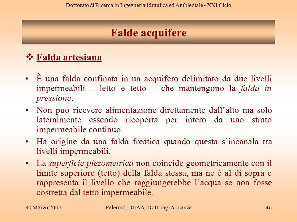 Dottorato di Ricerca in Ingegneria Idraulica ed Ambientale - XXI Ciclo 30 Marzo 2007Palermo, DIIAA, Dott. Ing. A. Lanza46 Falde acquifere  Falda arte