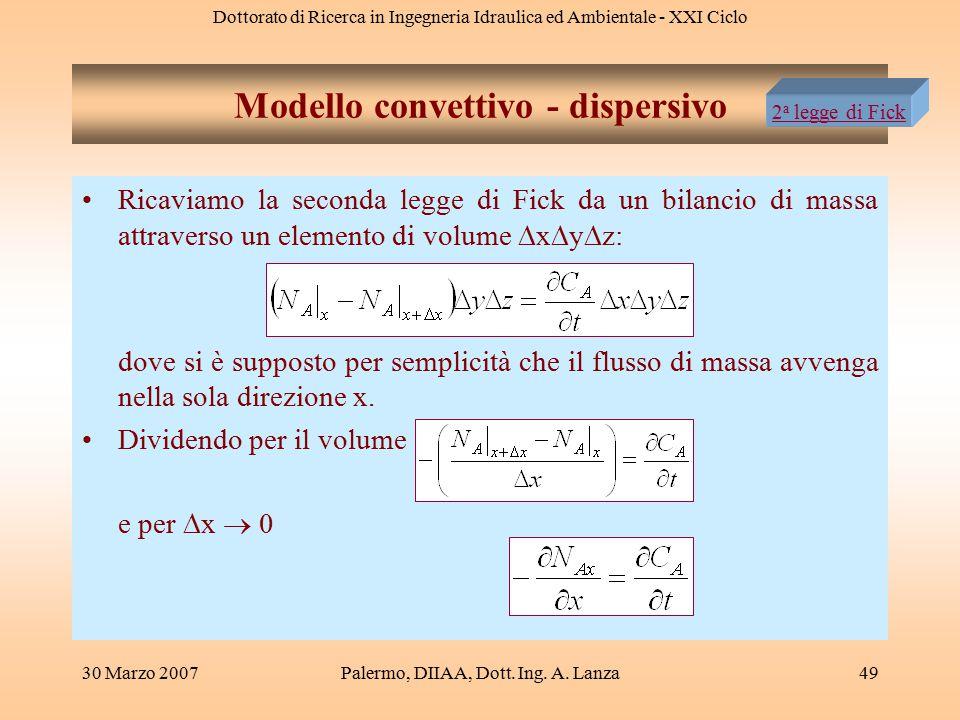 Dottorato di Ricerca in Ingegneria Idraulica ed Ambientale - XXI Ciclo 30 Marzo 2007Palermo, DIIAA, Dott. Ing. A. Lanza49 Modello convettivo - dispers