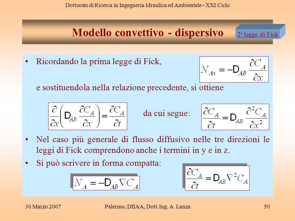 Dottorato di Ricerca in Ingegneria Idraulica ed Ambientale - XXI Ciclo 30 Marzo 2007Palermo, DIIAA, Dott. Ing. A. Lanza50 Modello convettivo - dispers