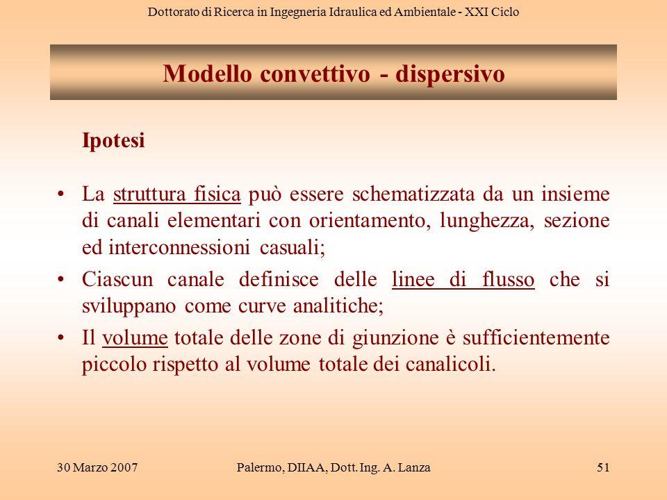 Dottorato di Ricerca in Ingegneria Idraulica ed Ambientale - XXI Ciclo 30 Marzo 2007Palermo, DIIAA, Dott. Ing. A. Lanza51 Modello convettivo - dispers