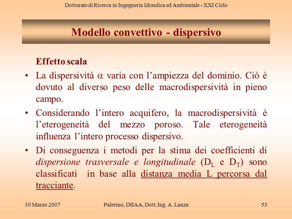Dottorato di Ricerca in Ingegneria Idraulica ed Ambientale - XXI Ciclo 30 Marzo 2007Palermo, DIIAA, Dott. Ing. A. Lanza53 Modello convettivo - dispers