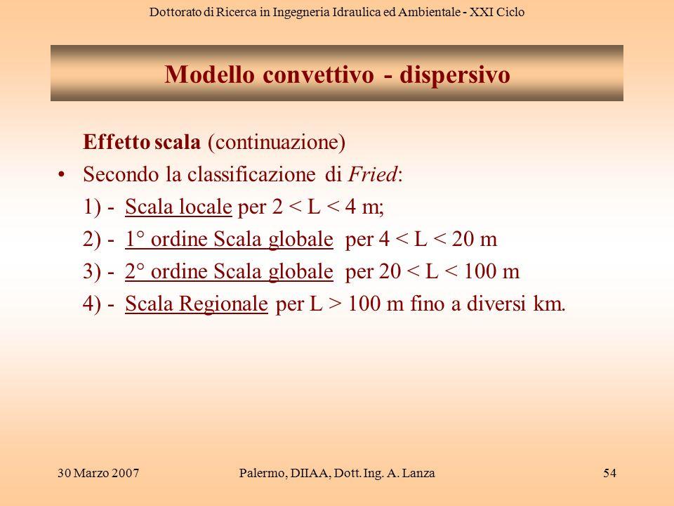 Dottorato di Ricerca in Ingegneria Idraulica ed Ambientale - XXI Ciclo 30 Marzo 2007Palermo, DIIAA, Dott. Ing. A. Lanza54 Modello convettivo - dispers