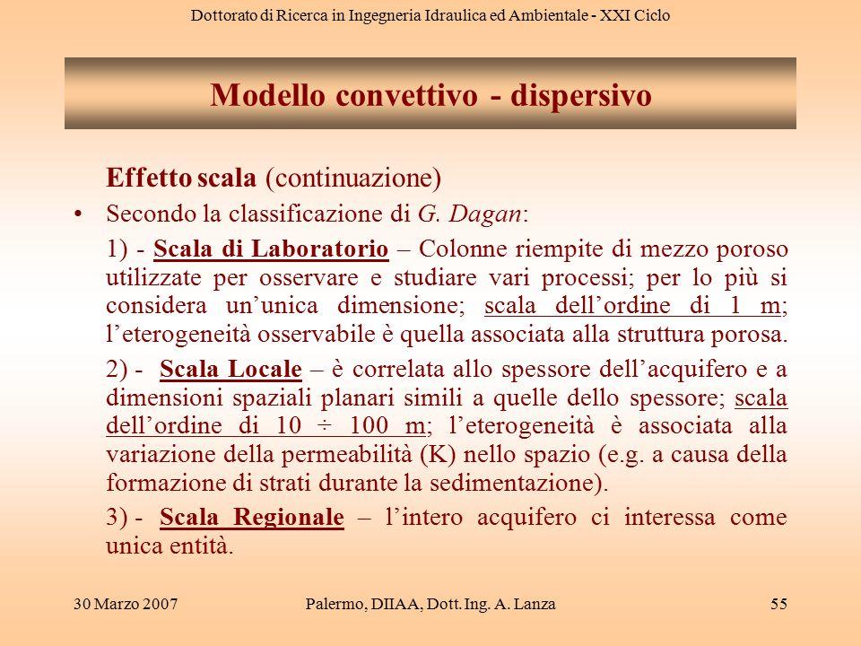 Dottorato di Ricerca in Ingegneria Idraulica ed Ambientale - XXI Ciclo 30 Marzo 2007Palermo, DIIAA, Dott. Ing. A. Lanza55 Modello convettivo - dispers
