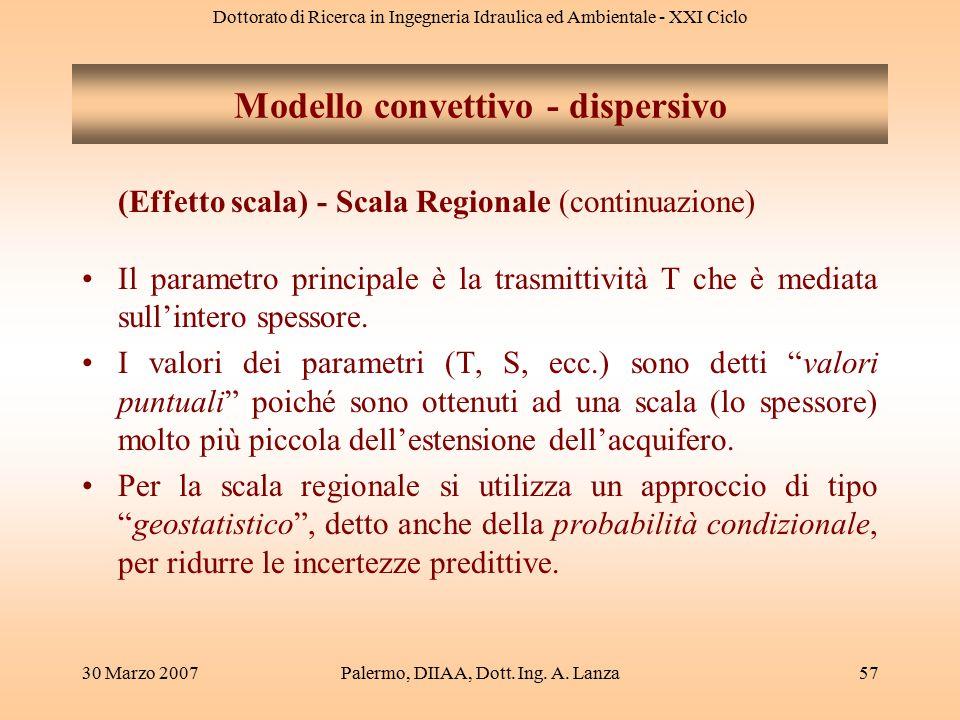 Dottorato di Ricerca in Ingegneria Idraulica ed Ambientale - XXI Ciclo 30 Marzo 2007Palermo, DIIAA, Dott. Ing. A. Lanza57 Modello convettivo - dispers
