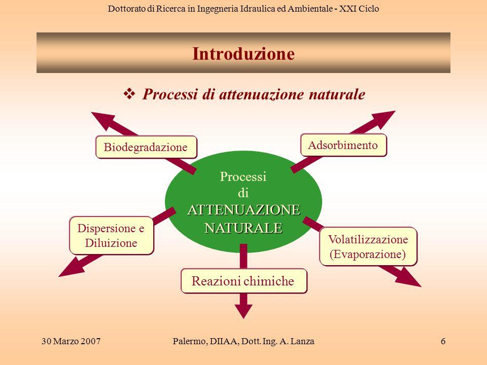 Dottorato di Ricerca in Ingegneria Idraulica ed Ambientale - XXI Ciclo 30 Marzo 2007Palermo, DIIAA, Dott. Ing. A. Lanza6  Processi di attenuazione na