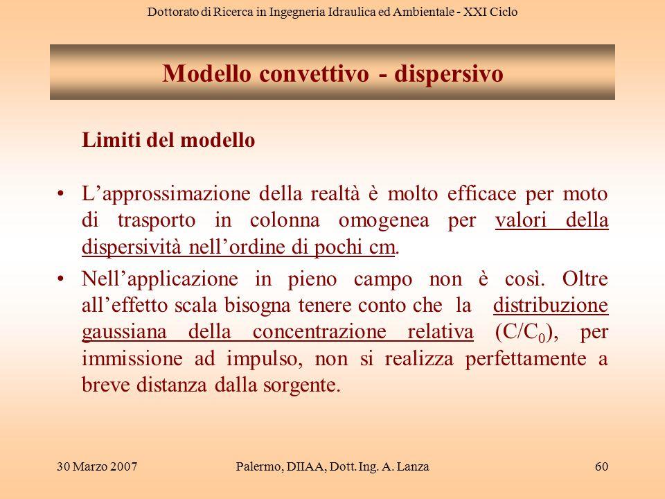 Dottorato di Ricerca in Ingegneria Idraulica ed Ambientale - XXI Ciclo 30 Marzo 2007Palermo, DIIAA, Dott. Ing. A. Lanza60 Modello convettivo - dispers