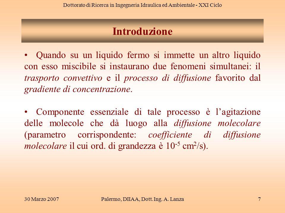 Dottorato di Ricerca in Ingegneria Idraulica ed Ambientale - XXI Ciclo 30 Marzo 2007Palermo, DIIAA, Dott. Ing. A. Lanza7 Quando su un liquido fermo si