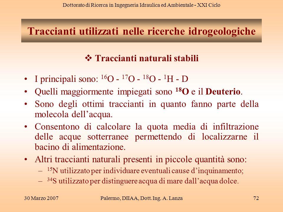 Dottorato di Ricerca in Ingegneria Idraulica ed Ambientale - XXI Ciclo 30 Marzo 2007Palermo, DIIAA, Dott. Ing. A. Lanza72  Traccianti naturali stabil