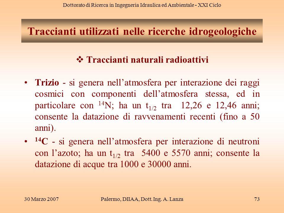 Dottorato di Ricerca in Ingegneria Idraulica ed Ambientale - XXI Ciclo 30 Marzo 2007Palermo, DIIAA, Dott. Ing. A. Lanza73  Traccianti naturali radioa