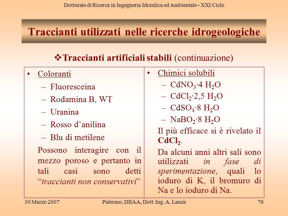 Dottorato di Ricerca in Ingegneria Idraulica ed Ambientale - XXI Ciclo 30 Marzo 2007Palermo, DIIAA, Dott. Ing. A. Lanza76 Traccianti utilizzati nelle