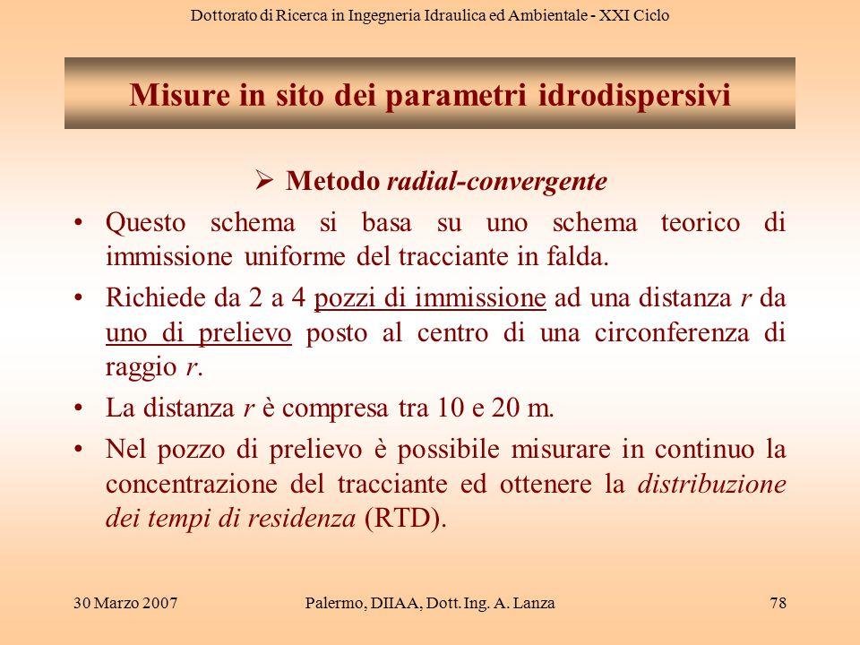 Dottorato di Ricerca in Ingegneria Idraulica ed Ambientale - XXI Ciclo 30 Marzo 2007Palermo, DIIAA, Dott. Ing. A. Lanza78 Misure in sito dei parametri