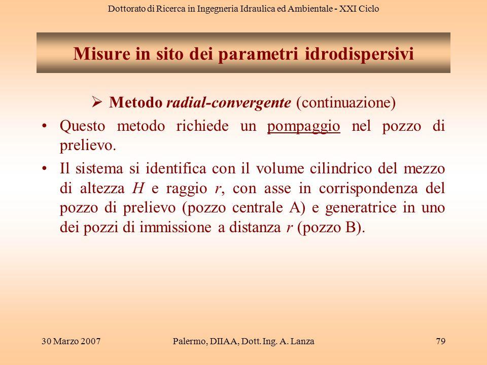 Dottorato di Ricerca in Ingegneria Idraulica ed Ambientale - XXI Ciclo 30 Marzo 2007Palermo, DIIAA, Dott. Ing. A. Lanza79 Misure in sito dei parametri