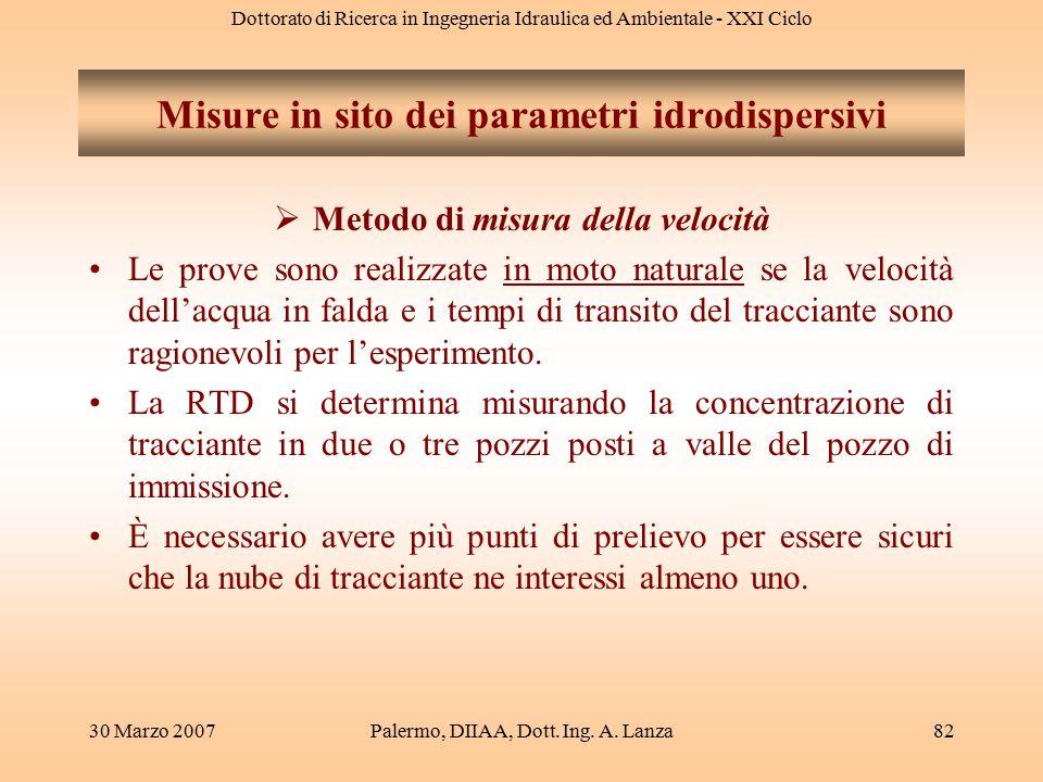 Dottorato di Ricerca in Ingegneria Idraulica ed Ambientale - XXI Ciclo 30 Marzo 2007Palermo, DIIAA, Dott. Ing. A. Lanza82 Misure in sito dei parametri