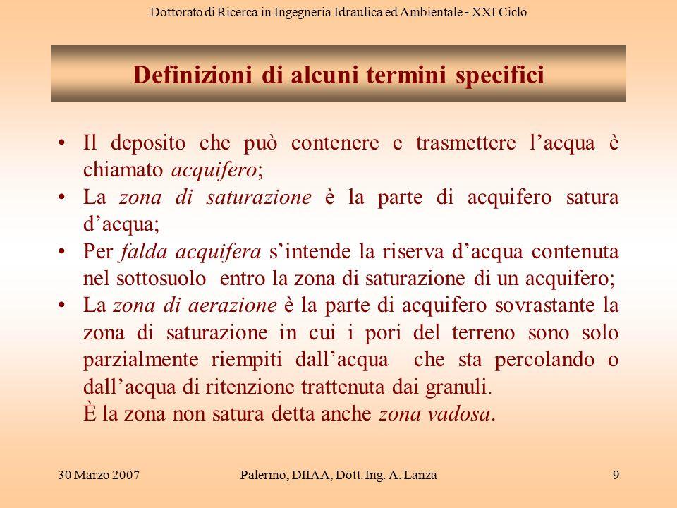 Dottorato di Ricerca in Ingegneria Idraulica ed Ambientale - XXI Ciclo 30 Marzo 2007Palermo, DIIAA, Dott. Ing. A. Lanza9 Definizioni di alcuni termini