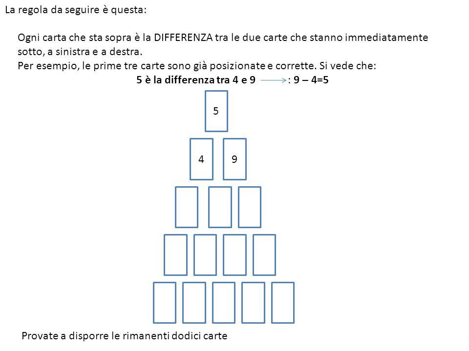 La regola da seguire è questa: Ogni carta che sta sopra è la DIFFERENZA tra le due carte che stanno immediatamente sotto, a sinistra e a destra.