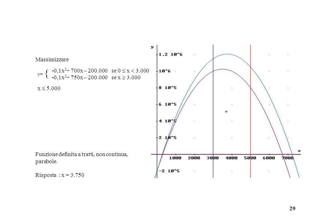 29 Funzione definita a tratti, non continua, parabole.