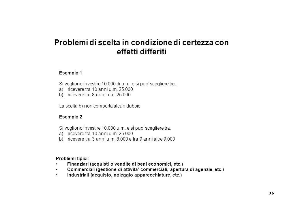 35 Problemi di scelta in condizione di certezza con effetti differiti Esempio 1 Si vogliono investire 10.000 di u.m.
