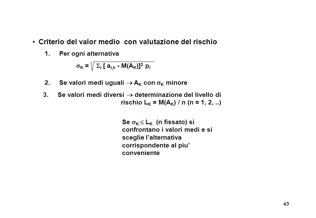 43 Criterio del valor medio con valutazione del rischio 1.Per ogni alternativa 2.Se valori medi uguali  A K con  K minore 3.Se valori medi diversi  determinazione del livello di rischio L K = M(A K ) / n (n = 1, 2,..) Se  K  L K (n fissato) si confrontano i valori medi e si sceglie l'alternativa corrispondente al piu' conveniente  K =  i [ a i,k - M(A K )] 2 p i