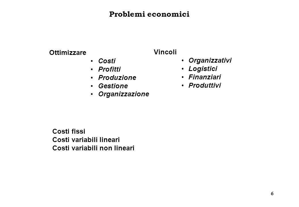 6 Problemi economici Ottimizzare Costi Profitti Produzione Gestione Organizzazione Vincoli Organizzativi Logistici Finanziari Produttivi Costi fissi Costi variabili lineari Costi variabili non lineari