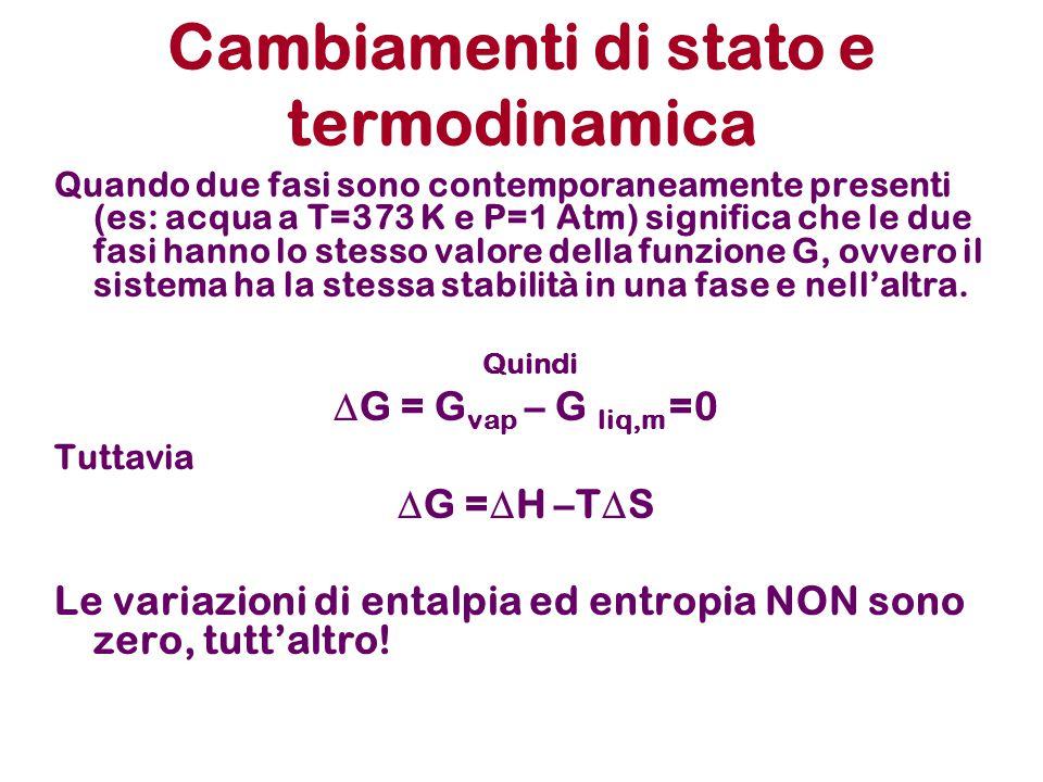 Cambiamenti di stato e termodinamica Quando due fasi sono contemporaneamente presenti (es: acqua a T=373 K e P=1 Atm) significa che le due fasi hanno