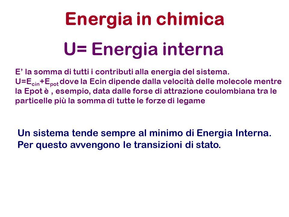 Esempi CaSO 4 Ca 2+ + SO 4 2-  U= U finale - U iniziale  U= U Ca 2+ + U SO 4 2- - U CaSO 4 .