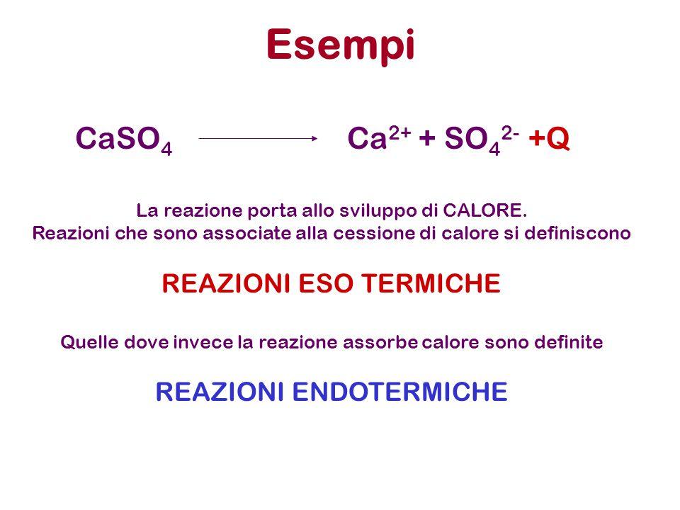 Termodinamica UU Energia interna Corrisponde al Calore scambiato in una reazione a Volume costante