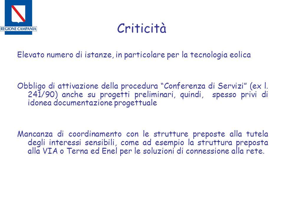 Criticità Elevato numero di istanze, in particolare per la tecnologia eolica Obbligo di attivazione della procedura Conferenza di Servizi (ex l.