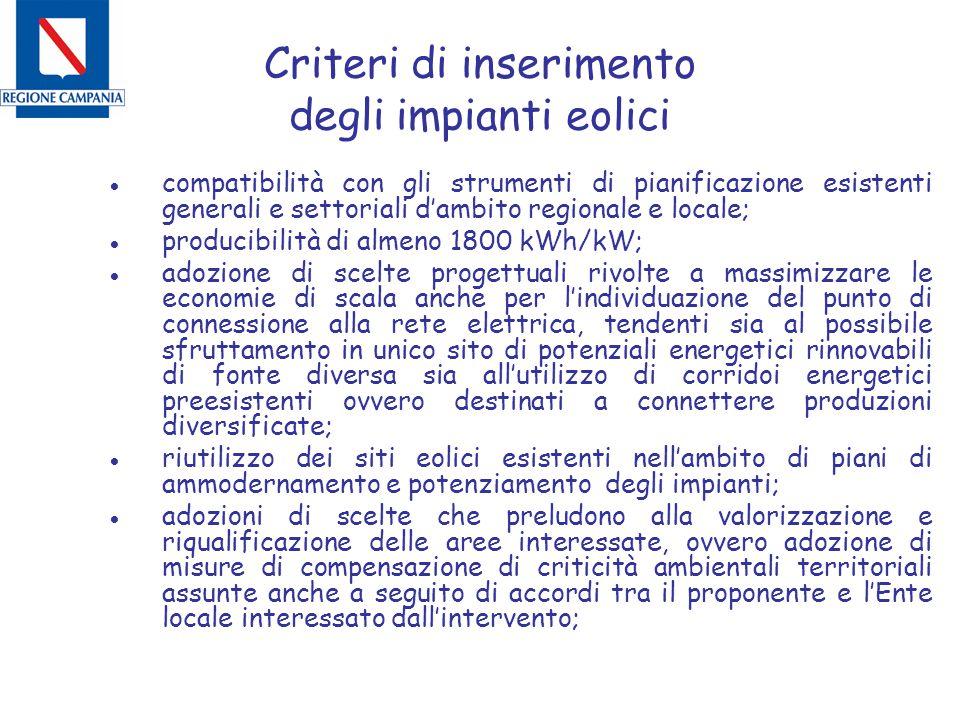 Criteri di inserimento degli impianti eolici ●compatibilità con gli strumenti di pianificazione esistenti generali e settoriali d'ambito regionale e l