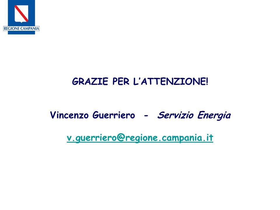 Fonte IPI GRAZIE PER L'ATTENZIONE! Vincenzo Guerriero - Servizio Energia v.guerriero@regione.campania.it