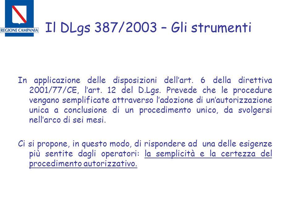 Il DLgs 387/2003 – Gli strumenti In applicazione delle disposizioni dell'art. 6 della direttiva 2001/77/CE, l'art. 12 del D.Lgs. Prevede che le proced