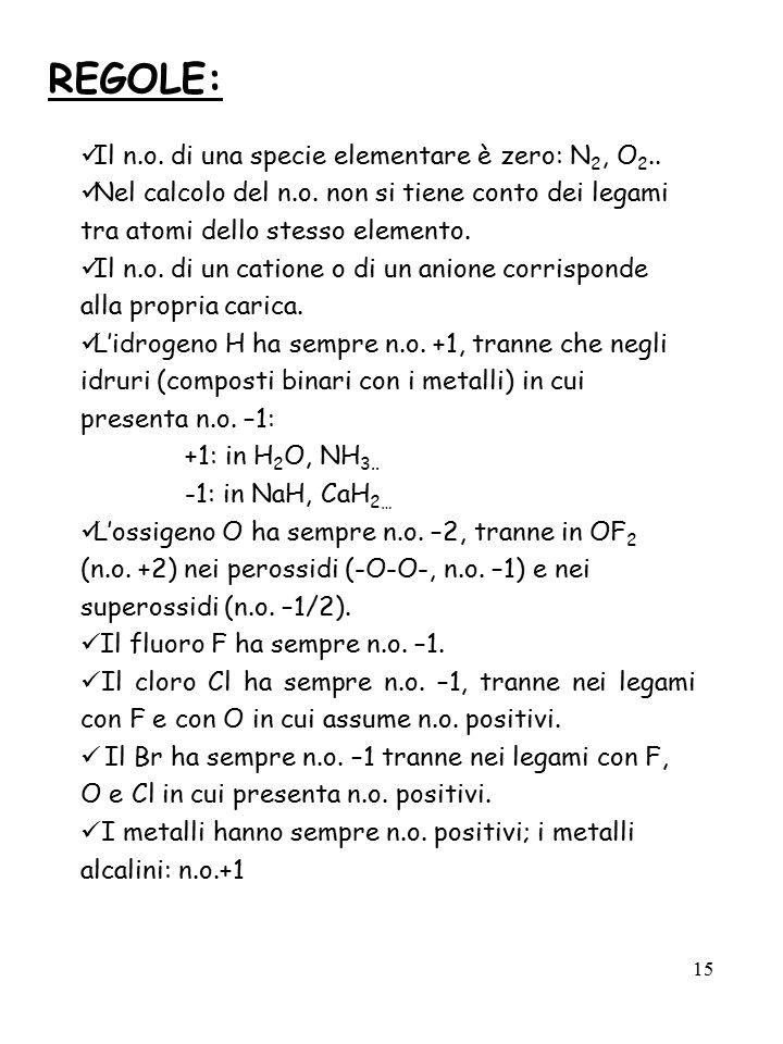 15 REGOLE: Il n.o. di una specie elementare è zero: N 2, O 2.. Nel calcolo del n.o. non si tiene conto dei legami tra atomi dello stesso elemento. Il