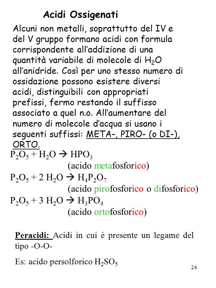 24 Acidi Ossigenati Alcuni non metalli, soprattutto del IV e del V gruppo formano acidi con formula corrispondente all'addizione di una quantità varia
