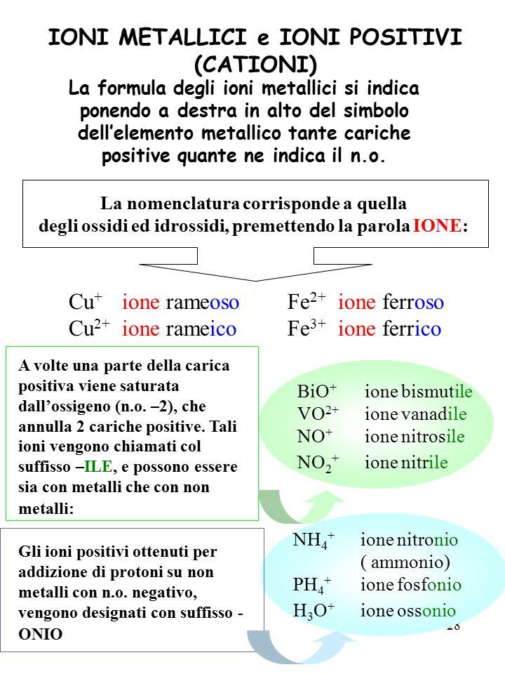 28 Gli ioni positivi ottenuti per addizione di protoni su non metalli con n.o. negativo, vengono designati con suffisso - ONIO NH 4 + ione nitronio (